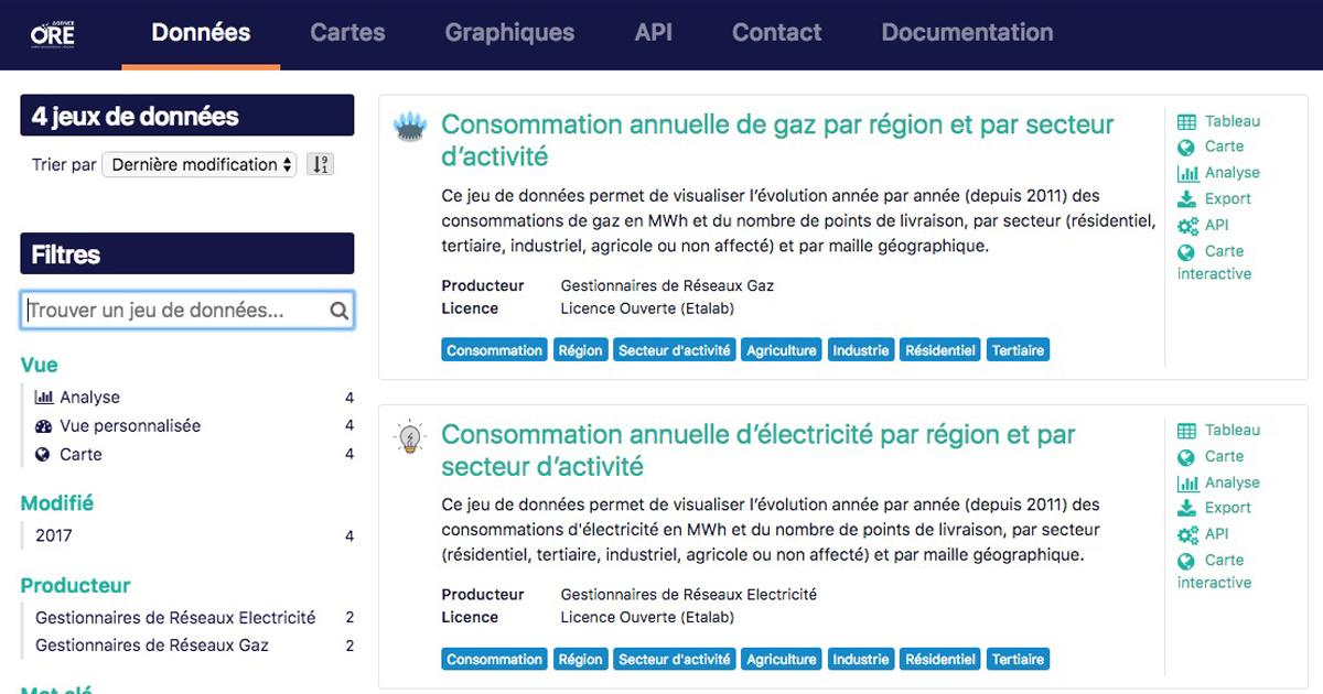Les opérateurs de réseaux d'énergie lancent un service d'open data de données énergétiques