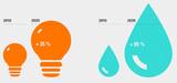 Quand l'énergie a soif : vers une gestion conjointe des ressources ?