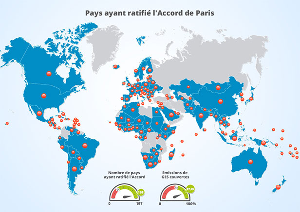Climat : l'Accord de Paris ratifié par 168 pays