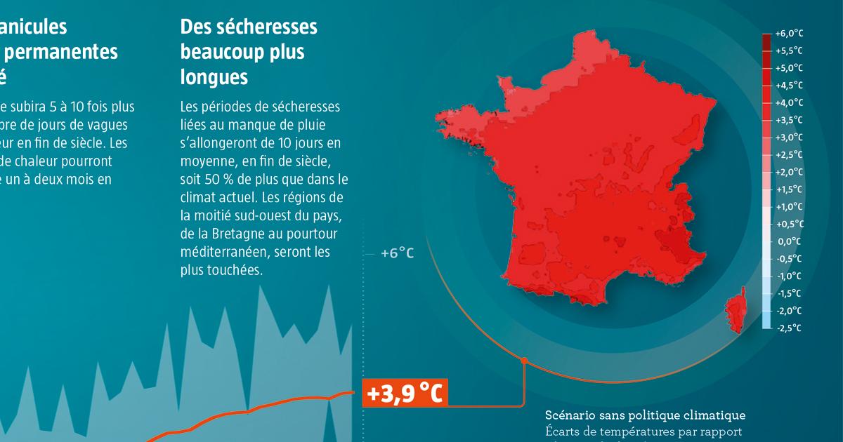 Météo France publie de préoccupantes projections climatiques à horizon 2100