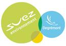 Pièces et équipements de rechange pour vos installations de traitement d'eau