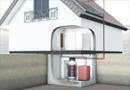 THERMOLENTZ® : l'eau chaude à la demande