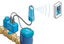 Gestionnaire d'eau pour GTB/GTC