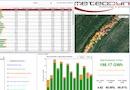 Meteodyn SPA : identifiez les défaillances de vos parcs éoliens par Meteodyn