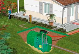 Pack'Eau : cuves de stockage et de rétention de l'eau de pluie de 3 à 70 m3 par SEBICO