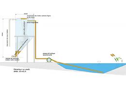 Décanteur mobile sur pieds pour eaux brutes naturelles