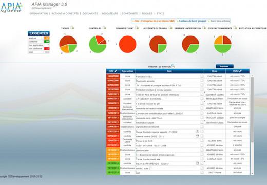 APIA Manager, un logiciel de management QHSE intégré
