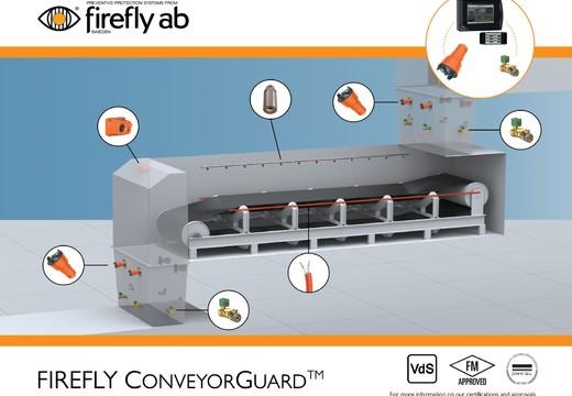 Solution de protection incendie pour convoyeurs - Firefly ConveyorGuard™