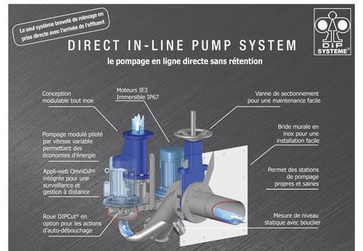 DIP Système®, le pompage en ligne directe sans rétention propre et sain