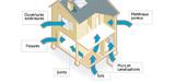 Lancement du second plan national visant à réduire le risque lié au radon
