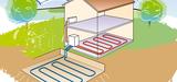Un nouveau souffle pour la géothermie française ?
