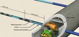 Projet Cigeo : l'ASN recommande de réévaluer l'inventaire des déchets nucléaires destinés à l'enfouissement