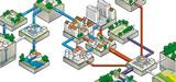 Les schémas d'assainissement sont-ils des documents d'urbanisme ?