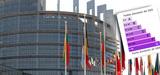 Emissions de GES : Commission et Conseil européens donnent le mauvais exemple
