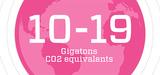 COP 21: 10 à 19 milliards de tonnes de CO2 peuvent être économisées d'ici 2020