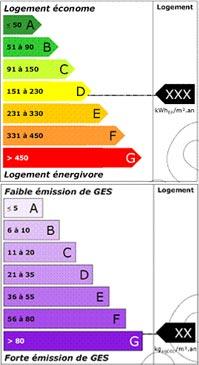 Le diagnostic de performance nerg tique devient obligatoire pour toute locat - Dpe obligatoire location ...