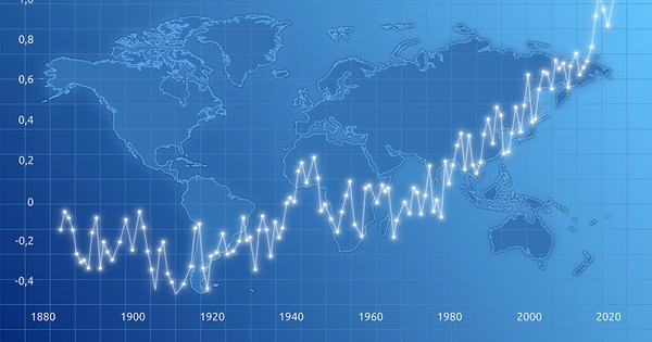Climat: 2020 parmi les trois années les plus chaudes enregistrées