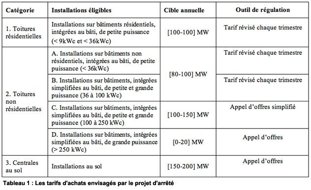 Finest Prix Main D Oeuvre Plomberie Maison Neuve Tuile Imerys Aquitaine  With Devis Plomberie Maison Neuve
