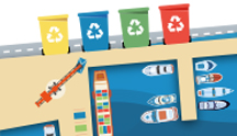 Économie portuaire : ouverture du concours européen Circular Port